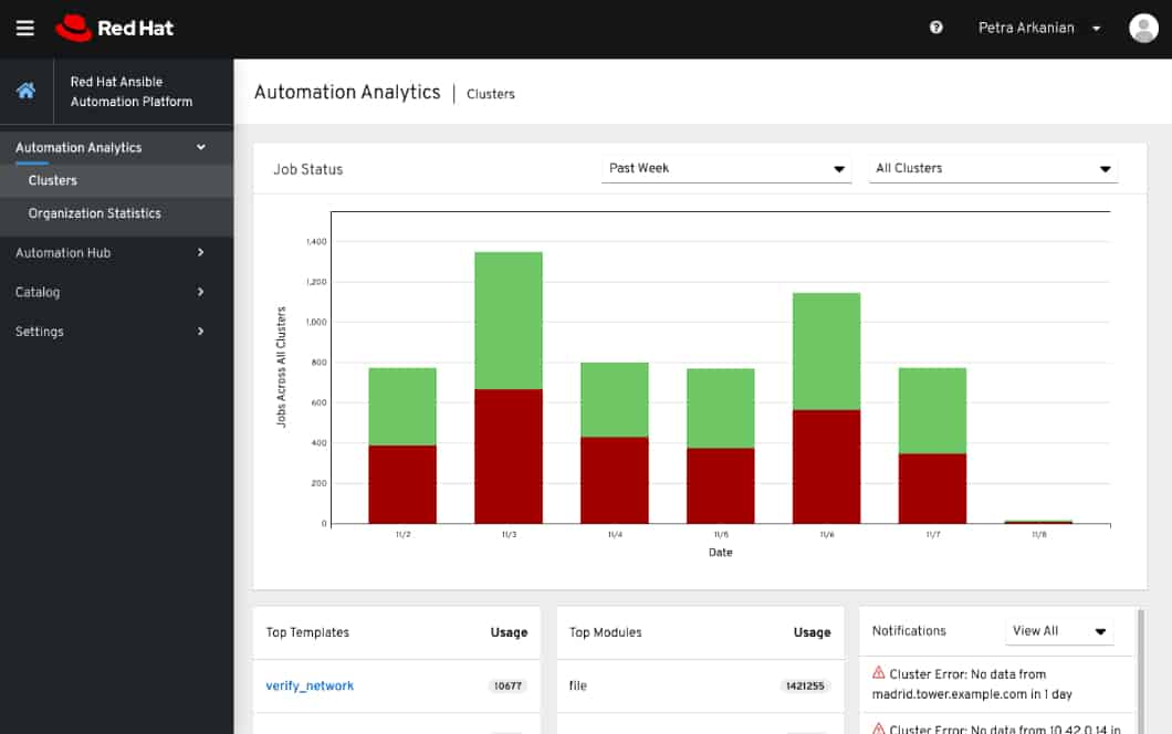 Red Hat Automation Analytics