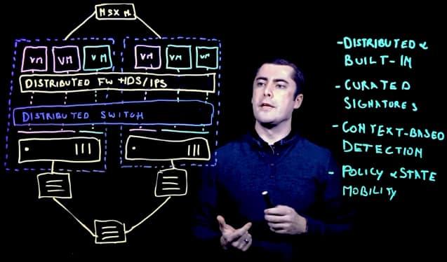 VMware IPS
