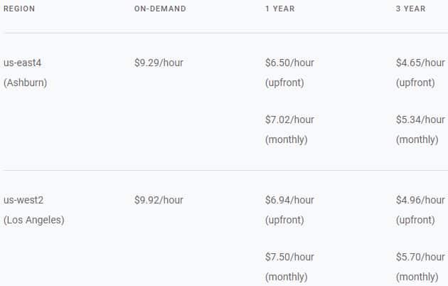 Google Cloud VMware Engine tarifs