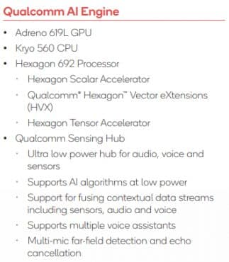 Qualcomm AI Engine