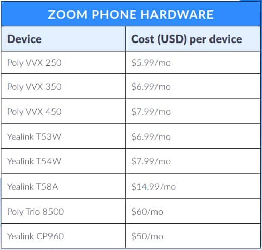 Zoom Phone hardware as a service prix