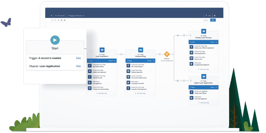 Flow Orchestrator Dreamforce