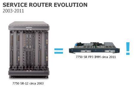 Alcatel-Lucent défie Cisco et Juniper avec son super-routeur