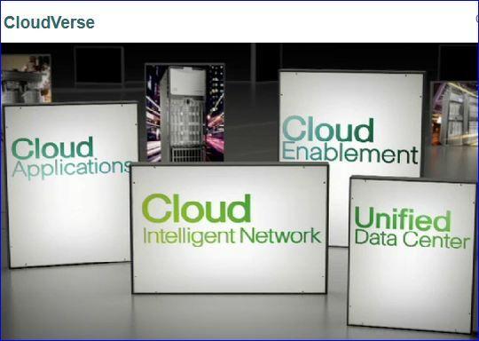 Cisco Cloudverse le multicloud