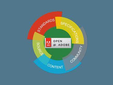 Adobe Open