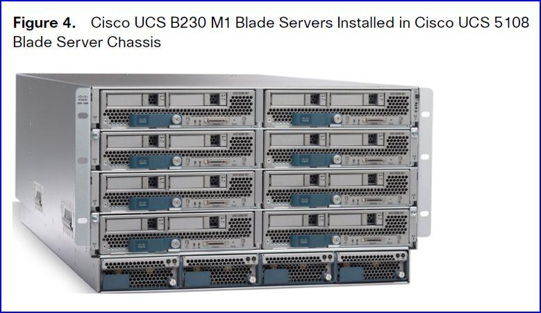 Cisco serveurs 'blade' UCS B230 M1
