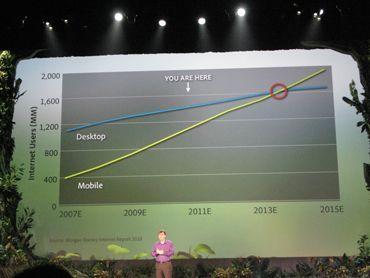 MAX 2010 - Mobile
