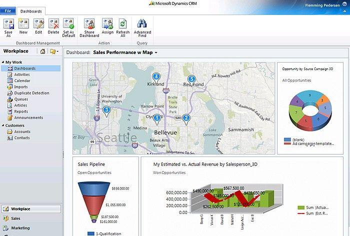 Microsoft Dynamics CRM Online 2011