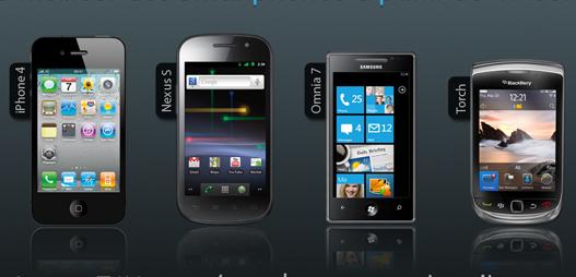 Prixtel - offre Ultimo illimité avec smartphone