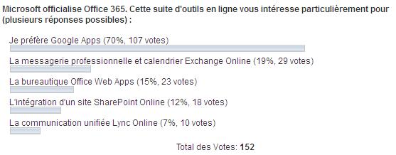 sondage silicon.fr Office365